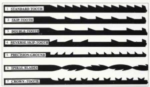 Scroll Saw Blade Types
