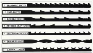 Scroll Saw Blade Types Reviews 2020